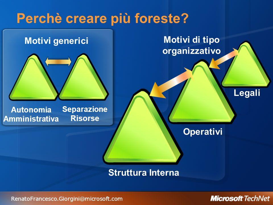 RenatoFrancesco.Giorgini@microsoft.com Motivi generici Perchè creare più foreste? Operativi Legali Autonomia Amministrativa Separazione Risorse Strutt