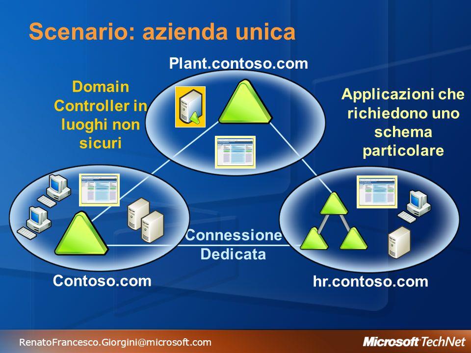 RenatoFrancesco.Giorgini@microsoft.com Scenario: azienda unica Connessione Dedicata Applicazioni che richiedono uno schema particolare hr.contoso.com