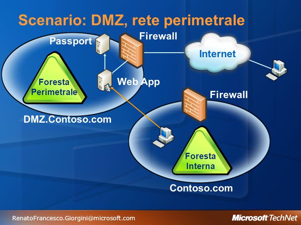 RenatoFrancesco.Giorgini@microsoft.com Contoso.com Firewall Foresta Interna DMZ.Contoso.com Firewall Foresta Perimetrale Scenario: DMZ, rete perimetra