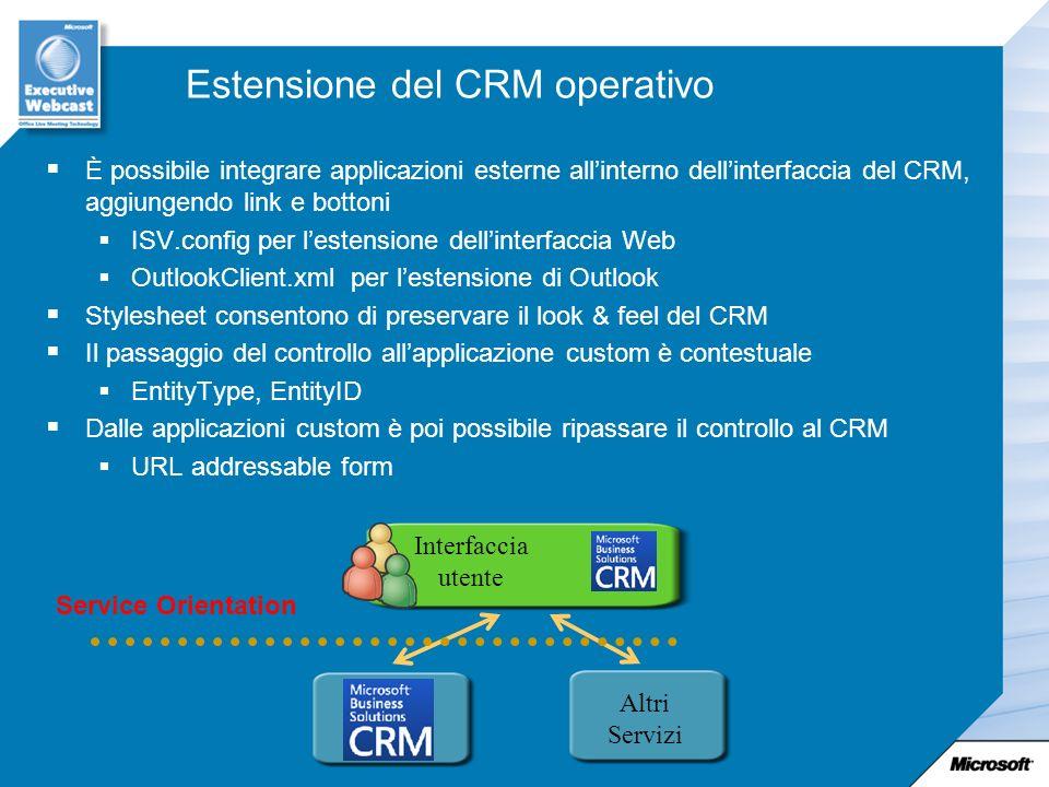 Estensione del CRM operativo È possibile integrare applicazioni esterne allinterno dellinterfaccia del CRM, aggiungendo link e bottoni ISV.config per