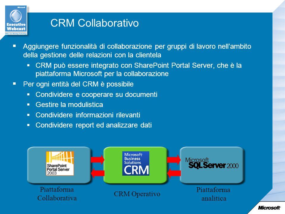 CRM Collaborativo Aggiungere funzionalità di collaborazione per gruppi di lavoro nellambito della gestione delle relazioni con la clientela CRM può es