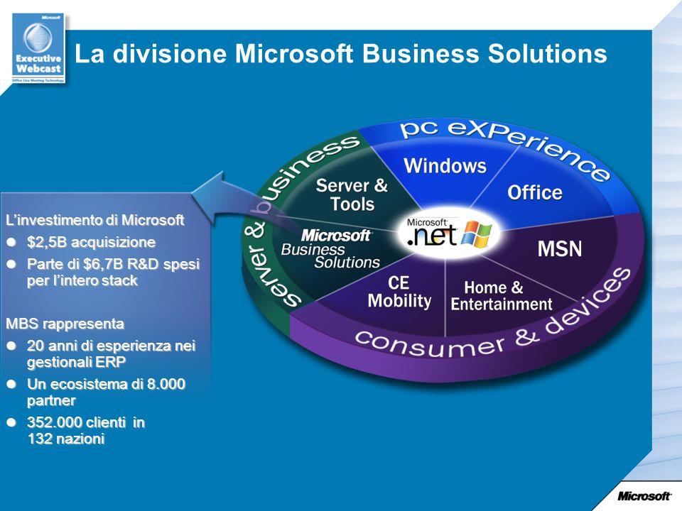 La divisione Microsoft Business Solutions Linvestimento di Microsoft $2,5B acquisizione $2,5B acquisizione Parte di $6,7B R&D spesi per lintero stack