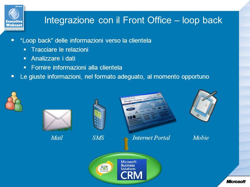 Integrazione con il Front Office – loop back Loop back delle informazioni verso la clientela Tracciare le relazioni Analizzare i dati Fornire informaz