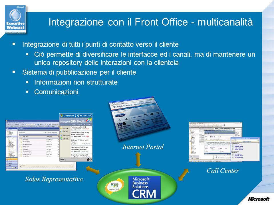Integrazione con il Front Office - multicanalità Integrazione di tutti i punti di contatto verso il cliente Ciò permette di diversificare le interfacc