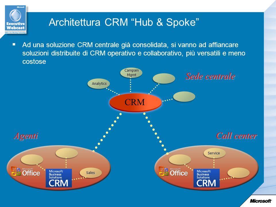 Architettura CRM Hub & Spoke Ad una soluzione CRM centrale già consolidata, si vanno ad affiancare soluzioni distribuite di CRM operativo e collaborat