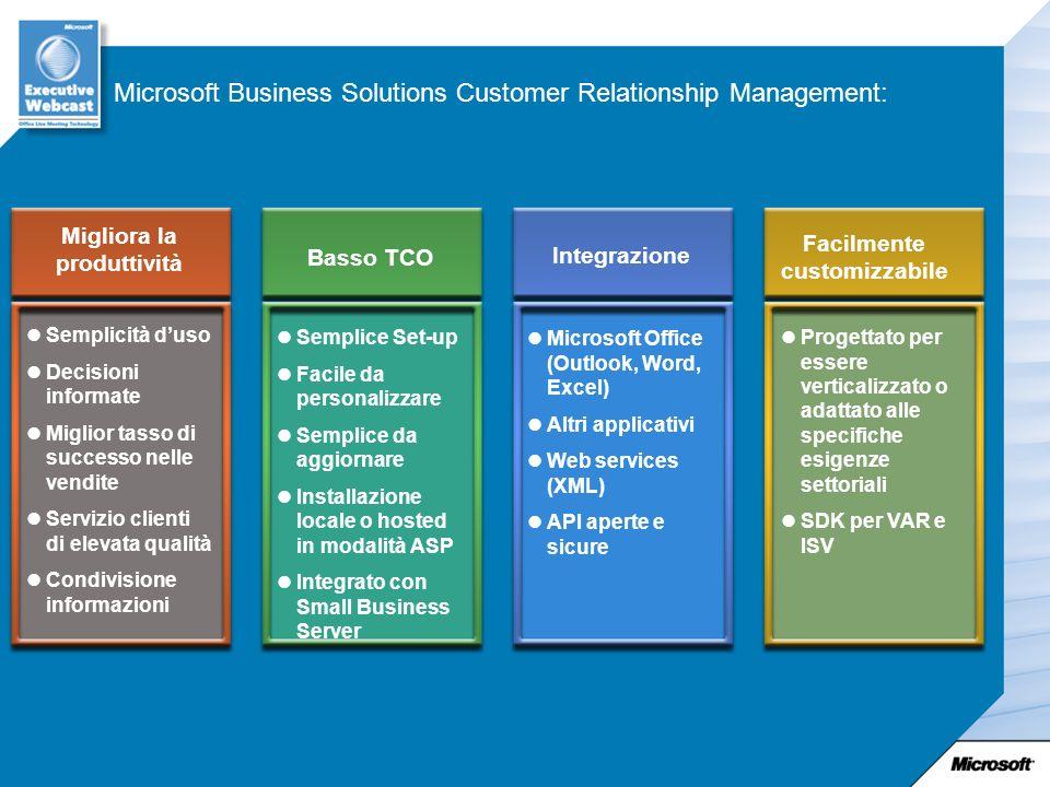 Migliora la produttività Basso TCO Integrazione Facilmente customizzabile Semplicità duso Decisioni informate Miglior tasso di successo nelle vendite