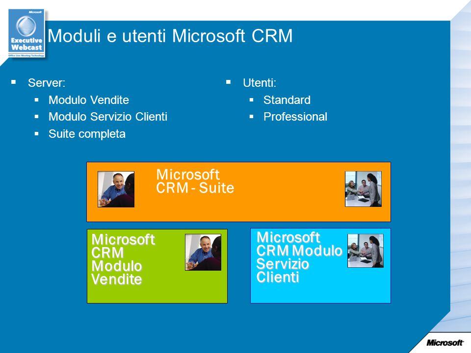 Server: Modulo Vendite Modulo Servizio Clienti Suite completa Moduli e utenti Microsoft CRM Utenti: Standard Professional Microsoft CRM Modulo Vendite