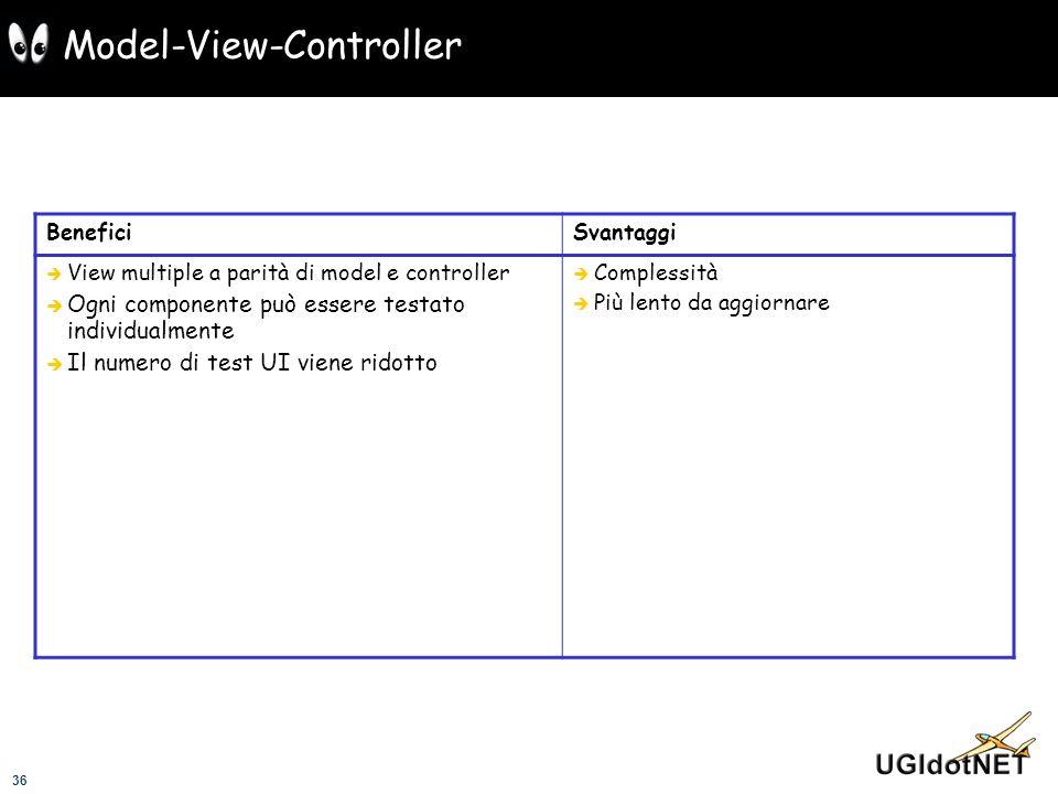36 Model-View-Controller BeneficiSvantaggi View multiple a parità di model e controller Ogni componente può essere testato individualmente Il numero d