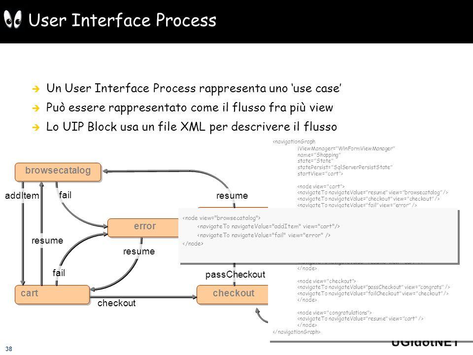 38 User Interface Process Un User Interface Process rappresenta uno use case Può essere rappresentato come il flusso fra più view Lo UIP Block usa un