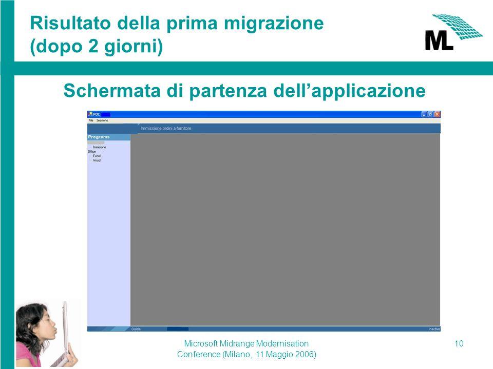Microsoft Midrange Modernisation Conference (Milano, 11 Maggio 2006) 10 Risultato della prima migrazione (dopo 2 giorni) Schermata di partenza dellapplicazione