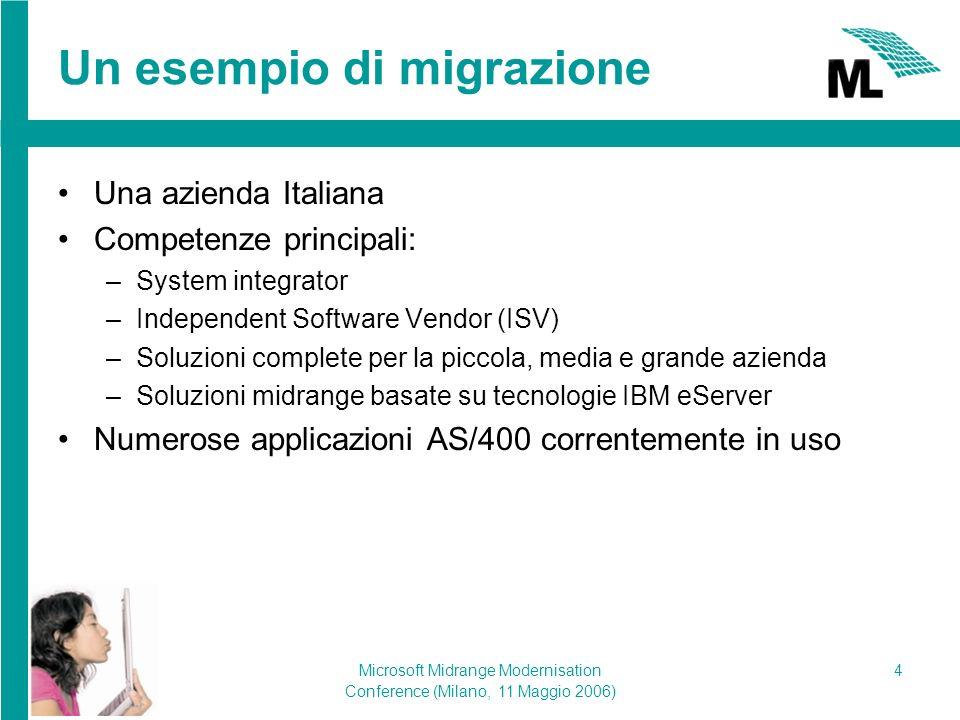 Microsoft Midrange Modernisation Conference (Milano, 11 Maggio 2006) 15 Cosa dicono i Clienti dei vantaggi dellapproccio alla migrazione di oRPG Abbiamo fornito ai nostri Clienti AS/400 moderne funzionalità Windows e Web che incontrano le loro esigenza di mercato con uno sforzo accettabile.