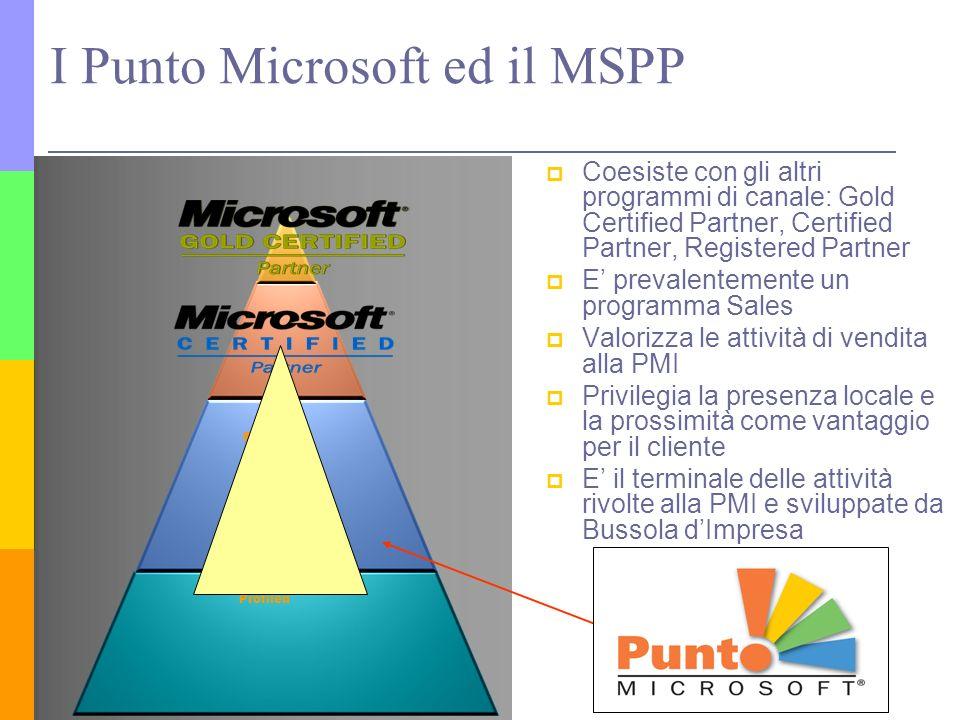 Il vantaggio di diventare Punto Microsoft Benefits for Partners Successi Alte crescite nelle Revenues dei Punto MS # 356 Punto Microsoft qualificati in Esperti Sicurezza # 260 Punto MS qualificati per Aristeia Ass.