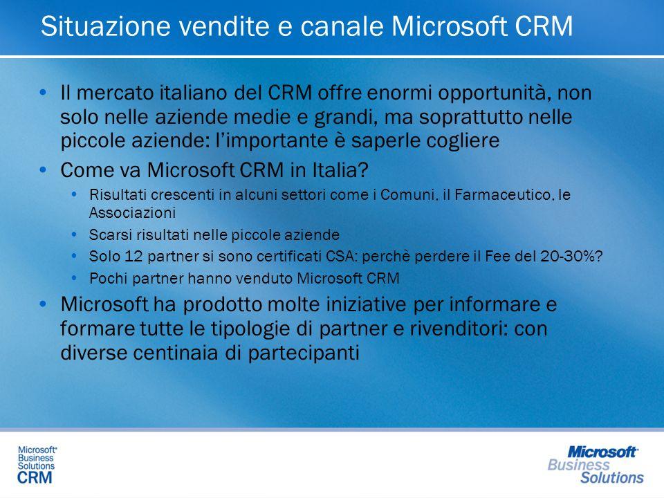 Poll La vostra situazione: Usiamo Microsoft CRM internamente Conosco incentivi e promozione per le piccole aziende Abbiamo trattative calde di Microsoft CRM Sì No, sinora non abbiamo promosso Microsoft CRM No, ai nostri clienti non interessa Abbiamo difficoltà a fare demo di Microsoft CRM Alle aziende che contattiamo non interessa