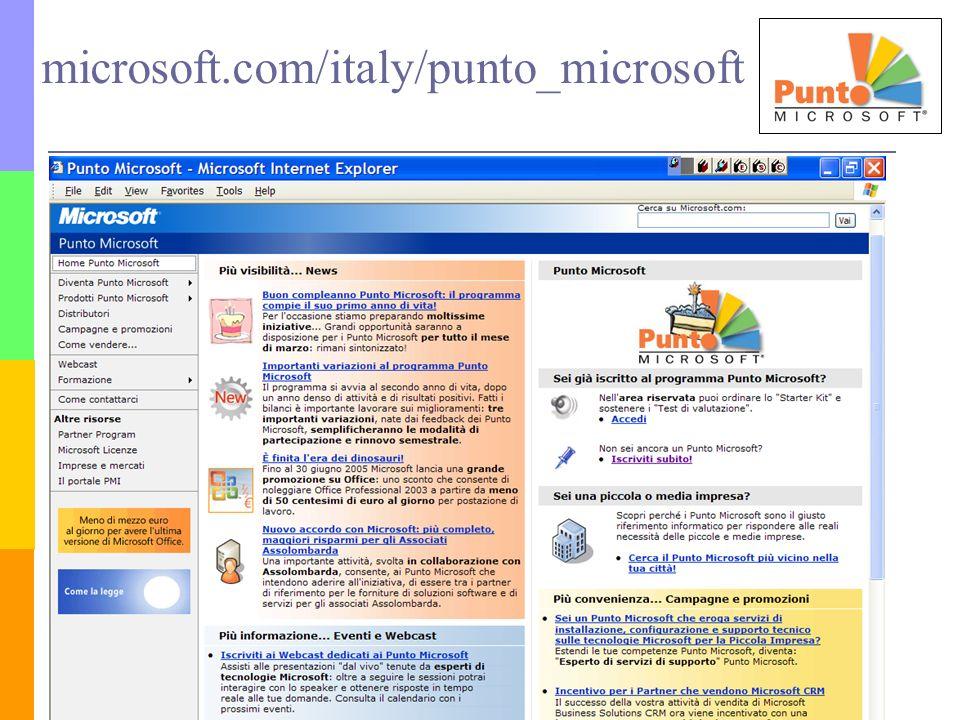 Punto MS Il team di Account Manager Il vostro punto di riferimento per il programma Punto Microsoft.