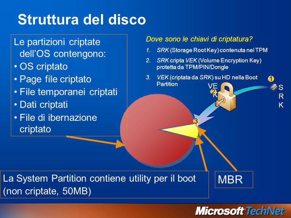 VE K 2 3 SRKSRK 1 Struttura del disco Le partizioni criptate dellOS contengono: OS criptato Page file criptato File temporanei criptati Dati criptati