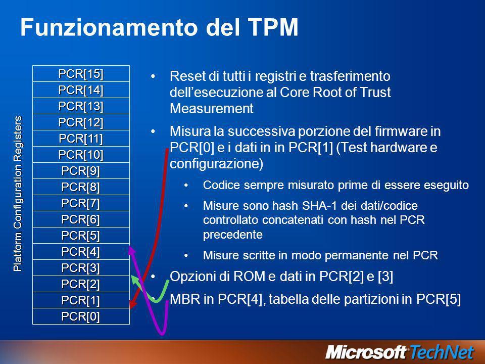 Funzionamento del TPM Reset di tutti i registri e trasferimento dellesecuzione al Core Root of Trust Measurement Misura la successiva porzione del fir