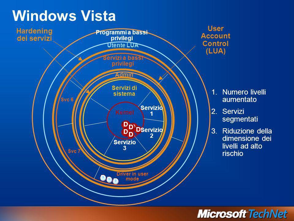 Windows Vista Servizi di sistema D D D User Account Control (LUA) Hardening dei servizi Admin Servizio 1 D D D Kernel Servizio 2 Servizio 3 D D D Serv