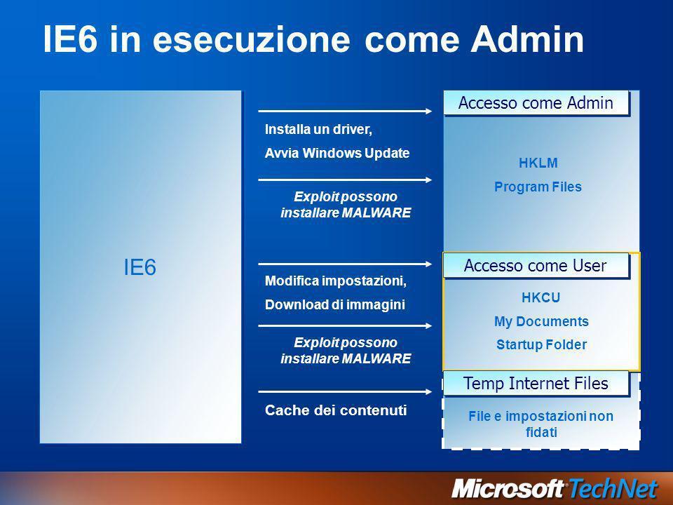 IE6 IE6 in esecuzione come Admin Installa un driver, Avvia Windows Update Modifica impostazioni, Download di immagini Cache dei contenuti Exploit poss