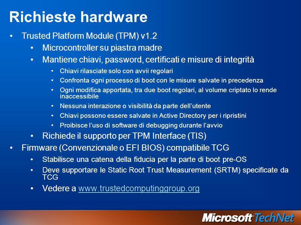 Richieste hardware Trusted Platform Module (TPM) v1.2 Microcontroller su piastra madre Mantiene chiavi, password, certificati e misure di integrità Ch