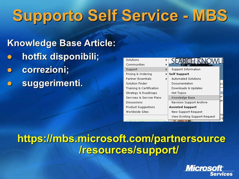 Supporto Gestito Supporto MBS Prodotti MBS: MS CRM MS Dynamics NAV MS Dynamics AX Supporto per Supporto di prevendita su prodotti Microsoft per i partner SMS&P Servizio GPSD Servizi per