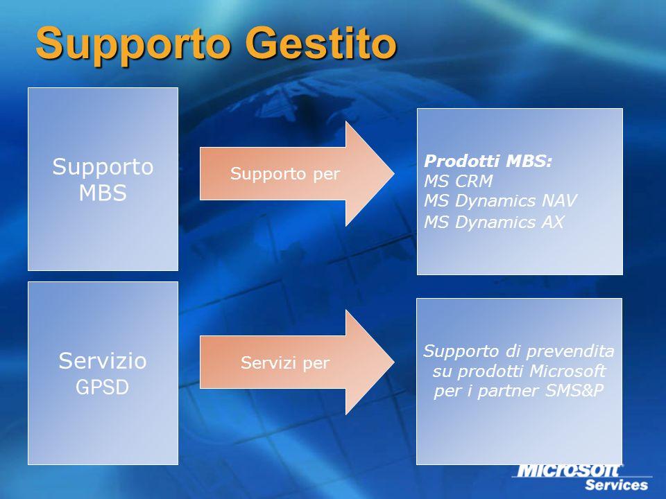 Supporto Gestito Supporto MBS Prodotti MBS: MS CRM MS Dynamics NAV MS Dynamics AX Supporto per Supporto di prevendita su prodotti Microsoft per i part