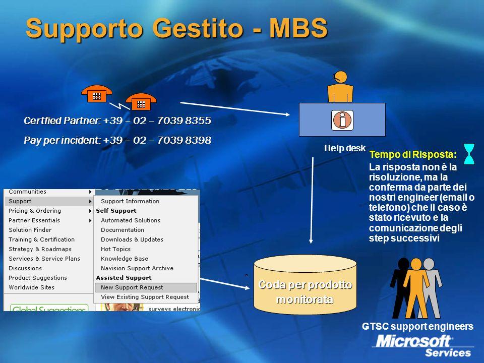 Supporto Gestito - MBS Help desk GTSC support engineers Coda per prodotto monitorata Tempo di Risposta: La risposta non è la risoluzione, ma la confer