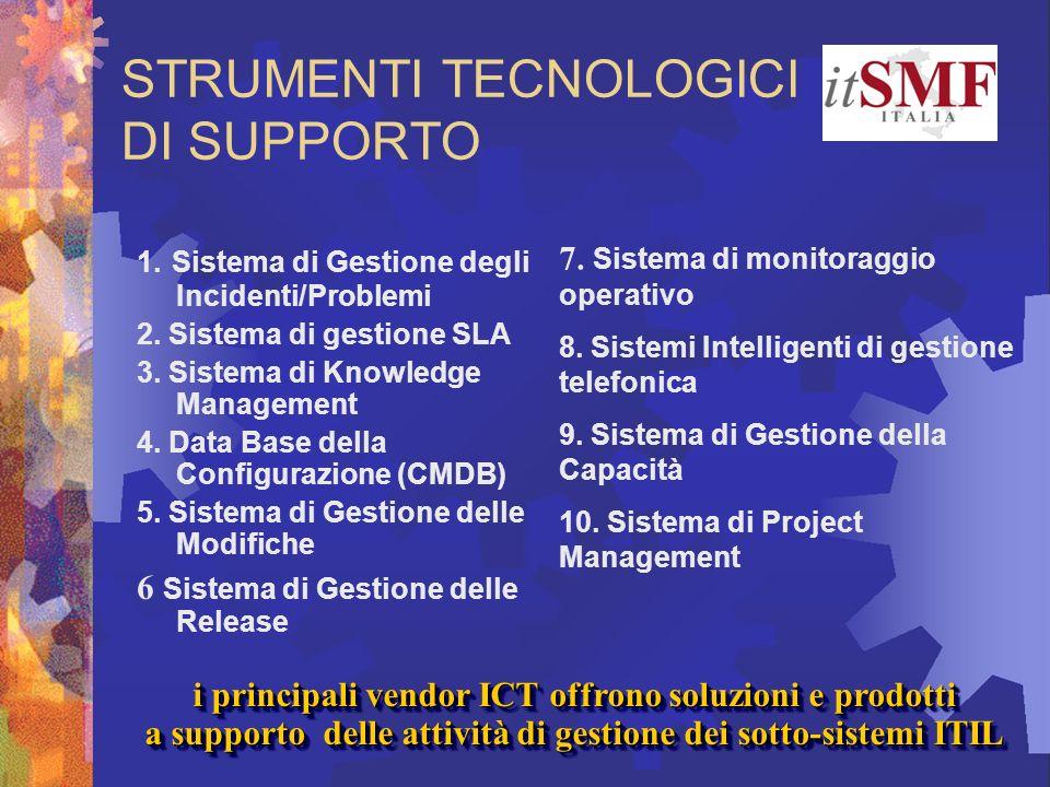 STRUMENTI TECNOLOGICI DI SUPPORTO 1. Sistema di Gestione degli Incidenti/Problemi 2. Sistema di gestione SLA 3. Sistema di Knowledge Management 4. Dat
