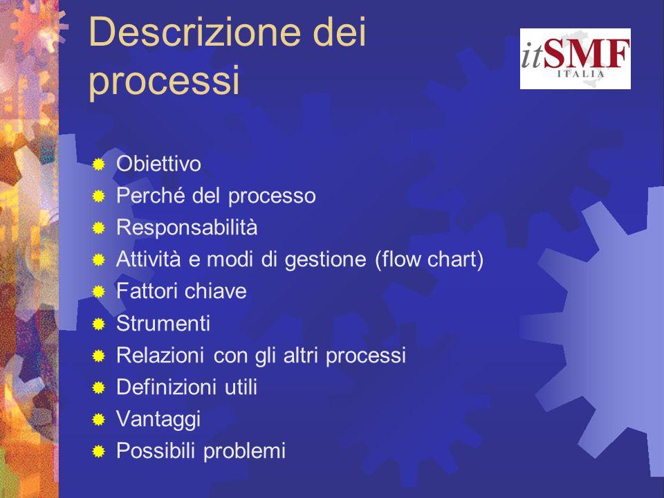 Descrizione dei processi Obiettivo Perché del processo Responsabilità Attività e modi di gestione (flow chart) Fattori chiave Strumenti Relazioni con