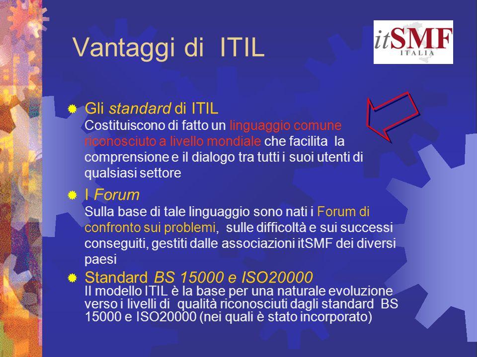Vantaggi di ITIL Gli standard di ITIL Costituiscono di fatto un linguaggio comune riconosciuto a livello mondiale che facilita la comprensione e il di