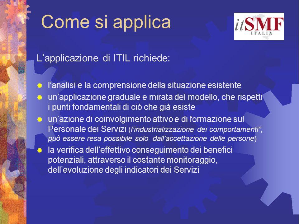 Come si applica Lapplicazione di ITIL richiede: lanalisi e la comprensione della situazione esistente unapplicazione graduale e mirata del modello, ch
