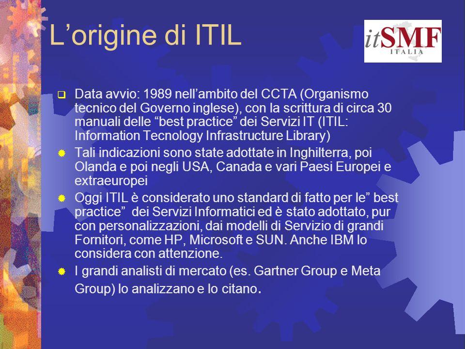 Lorigine di ITIL Data avvio: 1989 nellambito del CCTA (Organismo tecnico del Governo inglese), con la scrittura di circa 30 manuali delle best practic