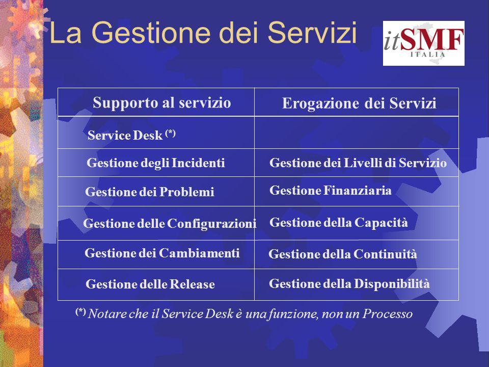 La Gestione dei Servizi Service Desk (*) (*) Notare che il Service Desk è una funzione, non un Processo Gestione degli Incidenti Gestione dei Problemi