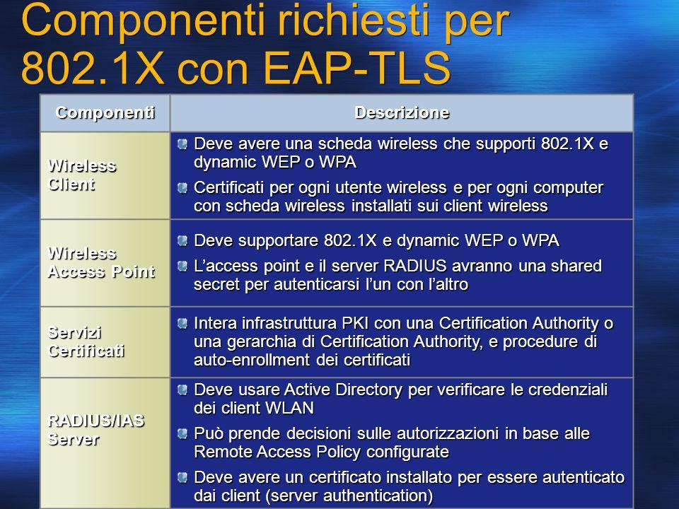 Componenti richiesti per 802.1X con EAP-TLS ComponentiDescrizione Wireless Client Deve avere una scheda wireless che supporti 802.1X e dynamic WEP o W