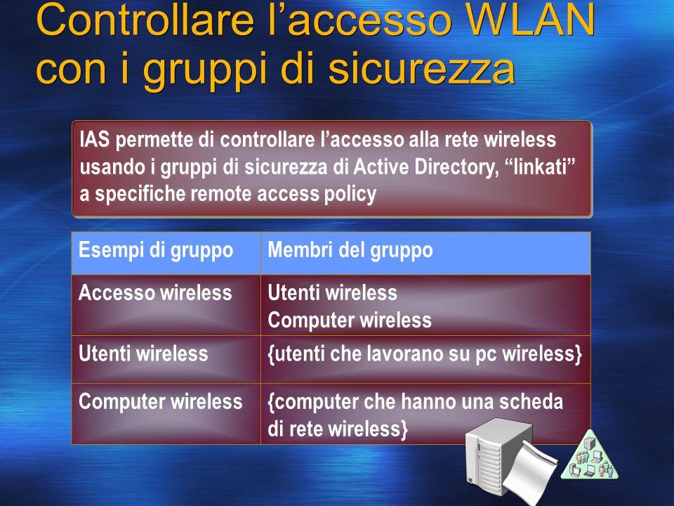 Controllare laccesso WLAN con i gruppi di sicurezza Esempi di gruppoMembri del gruppo Accesso wirelessUtenti wireless Computer wireless Utenti wireles