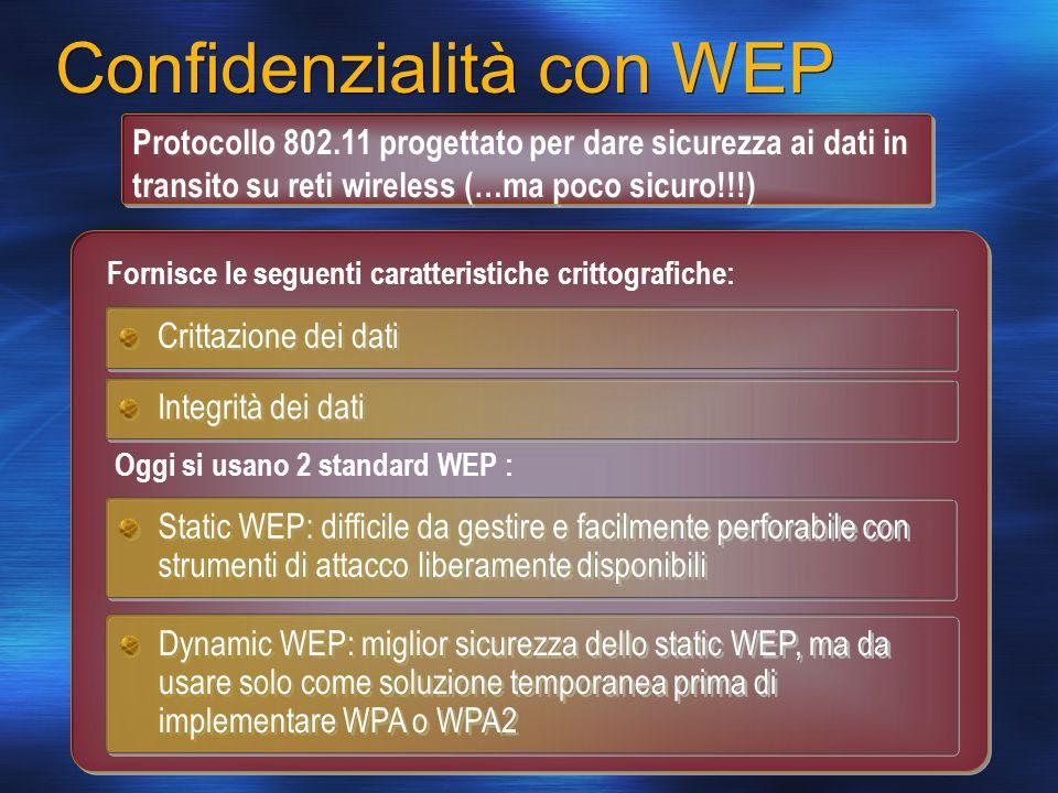 Confidenzialità con WEP Protocollo 802.11 progettato per dare sicurezza ai dati in transito su reti wireless (…ma poco sicuro!!!) Crittazione dei dati
