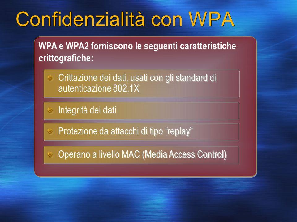 Confidenzialità con WPA WPA e WPA2 forniscono le seguenti caratteristiche crittografiche: Crittazione dei dati, usati con gli standard di autenticazio