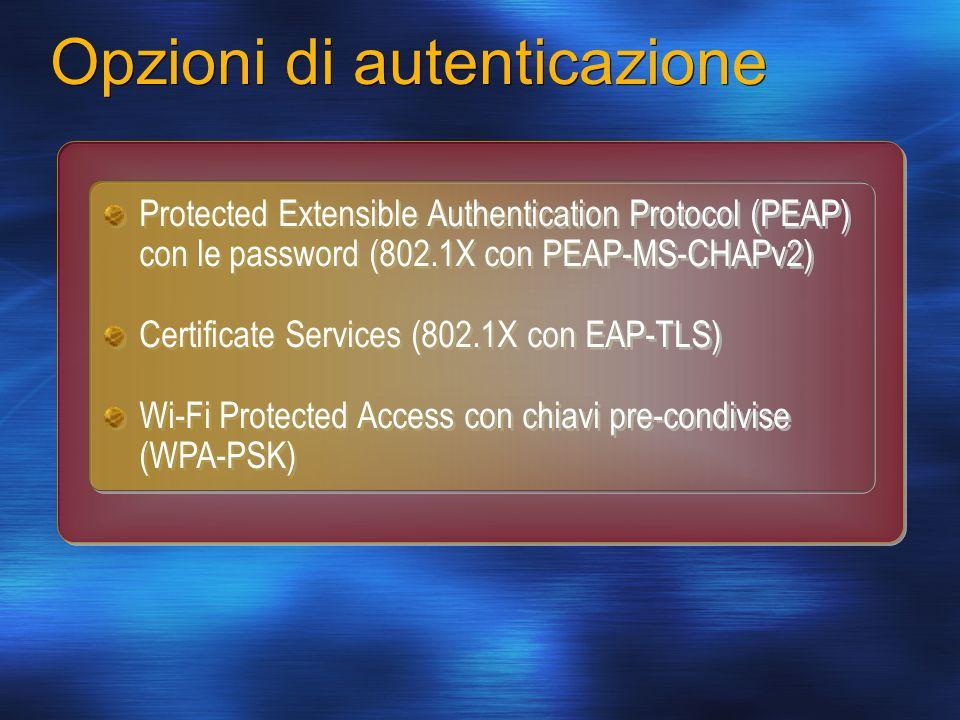 Opzioni di autenticazione Protected Extensible Authentication Protocol (PEAP) con le password (802.1X con PEAP-MS-CHAPv2) Certificate Services (802.1X