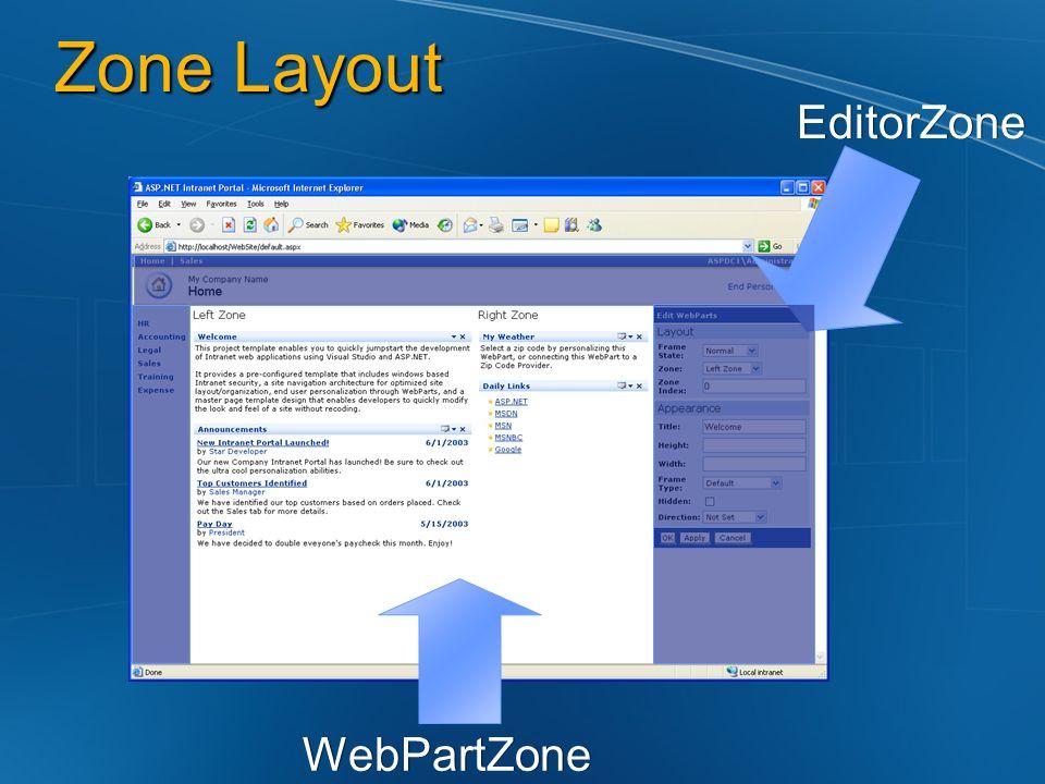 Zone Layout WebPartZone EditorZone