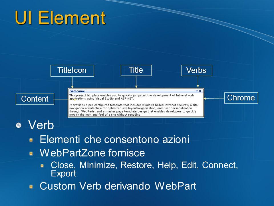 UI Element Verb Elementi che consentono azioni WebPartZone fornisce Close, Minimize, Restore, Help, Edit, Connect, Export Custom Verb derivando WebPar
