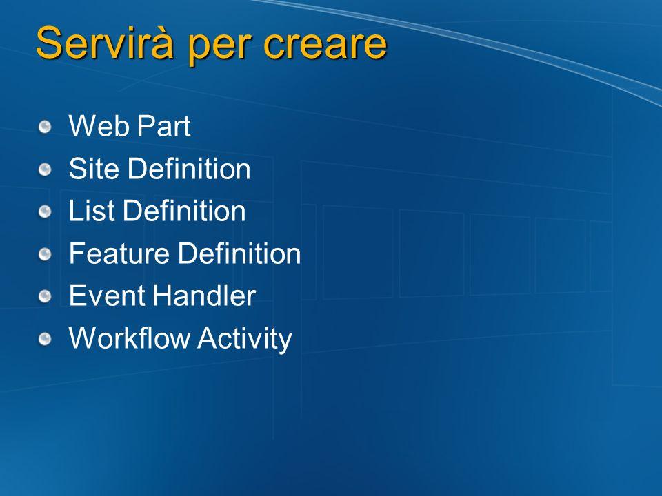 Servirà per creare Web Part Site Definition List Definition Feature Definition Event Handler Workflow Activity