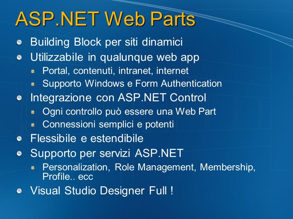 ASP.NET Web Parts Building Block per siti dinamici Utilizzabile in qualunque web app Portal, contenuti, intranet, internet Supporto Windows e Form Aut