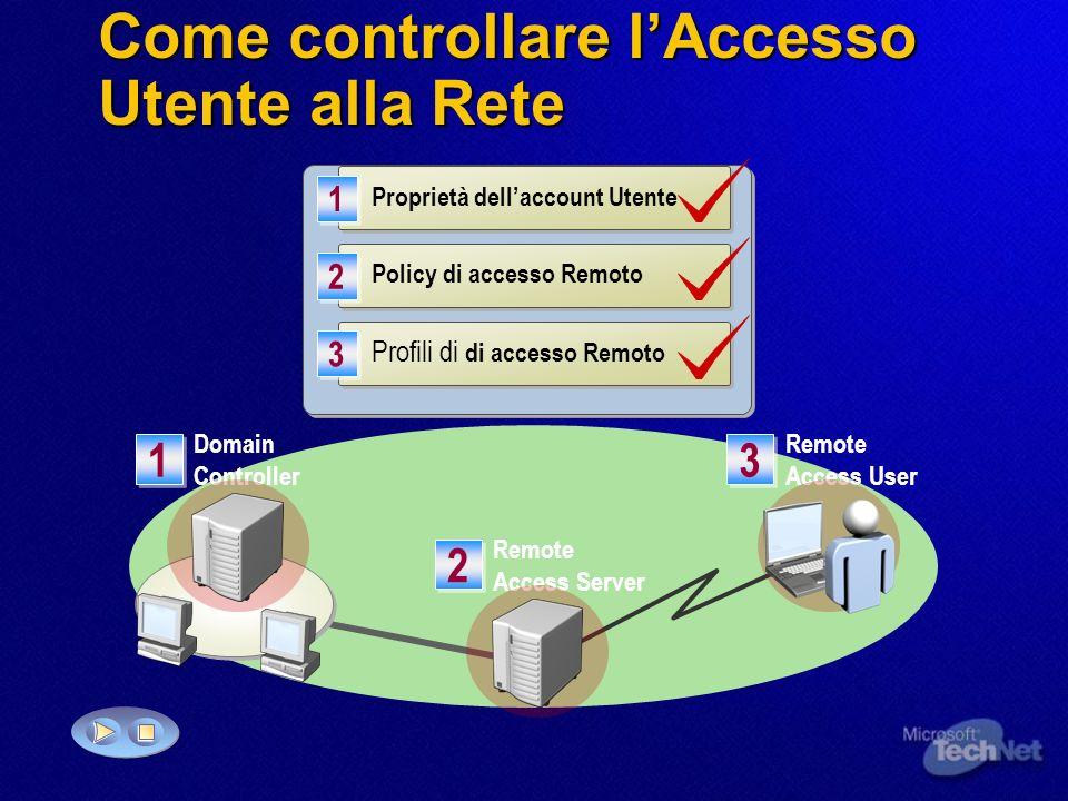 Come controllare lAccesso Utente alla Rete Proprietà dellaccount Utente 1 1 Policy di accesso Remoto 2 2 Profili di di accesso Remoto 3 3 Domain Contr