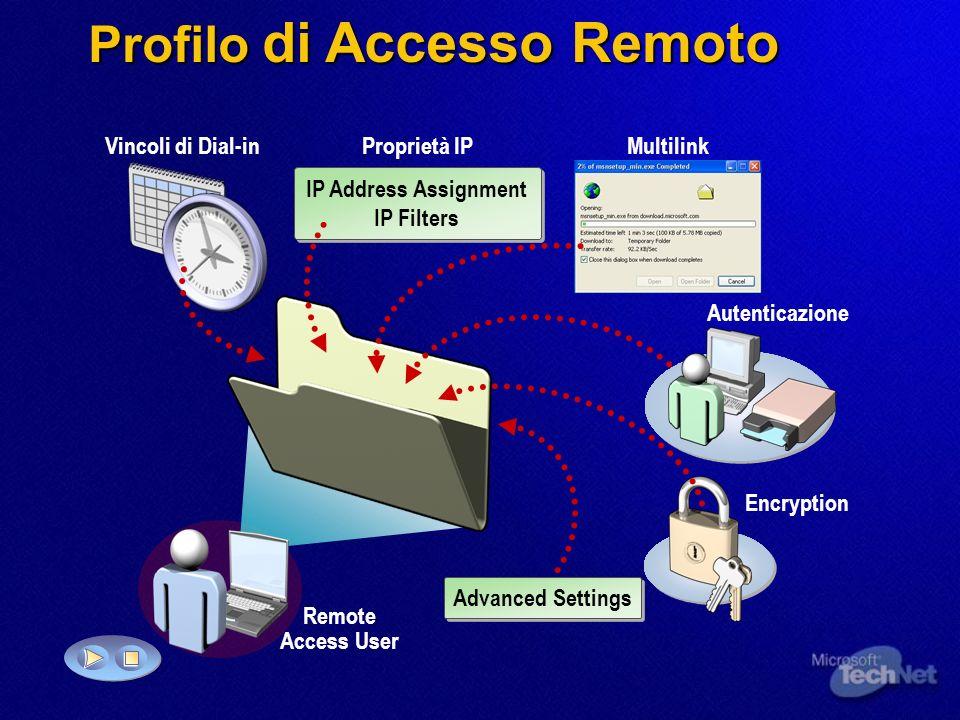 Profilo di Accesso Remoto Vincoli di Dial-inProprietà IP IP Address Assignment IP Filters IP Address Assignment IP Filters Multilink Autenticazione En