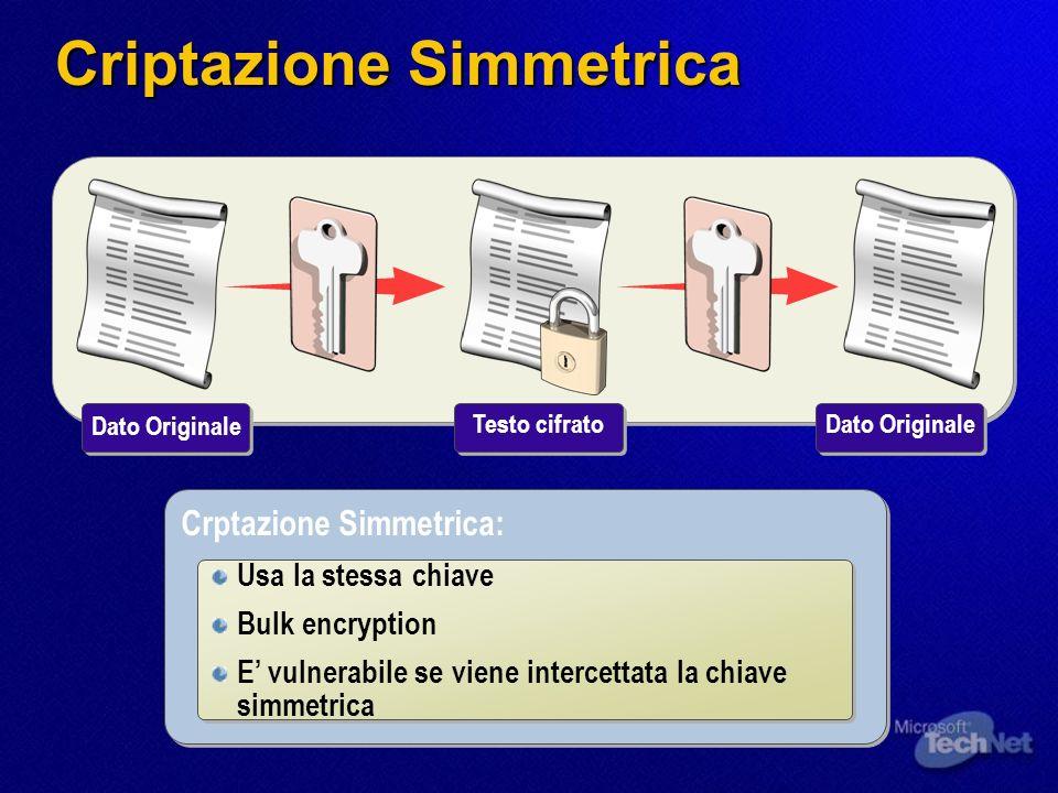 Criptazione Simmetrica Dato Originale Testo cifrato Dato Originale Crptazione Simmetrica: Usa la stessa chiave Bulk encryption E vulnerabile se viene