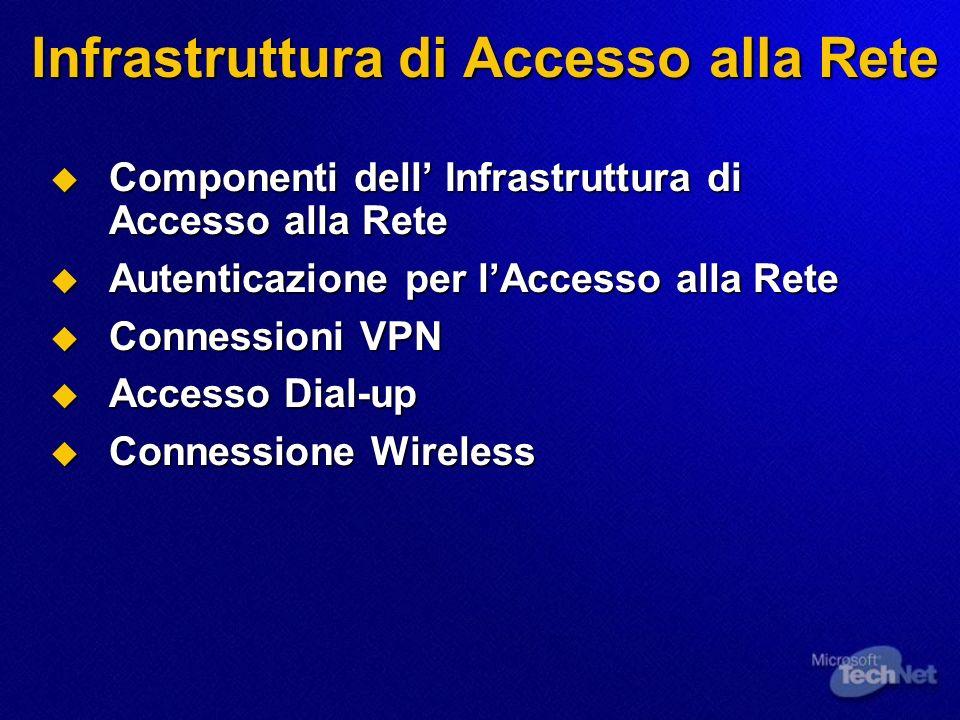Infrastruttura di Accesso alla Rete Componenti dell Infrastruttura di Accesso alla Rete Componenti dell Infrastruttura di Accesso alla Rete Autenticaz
