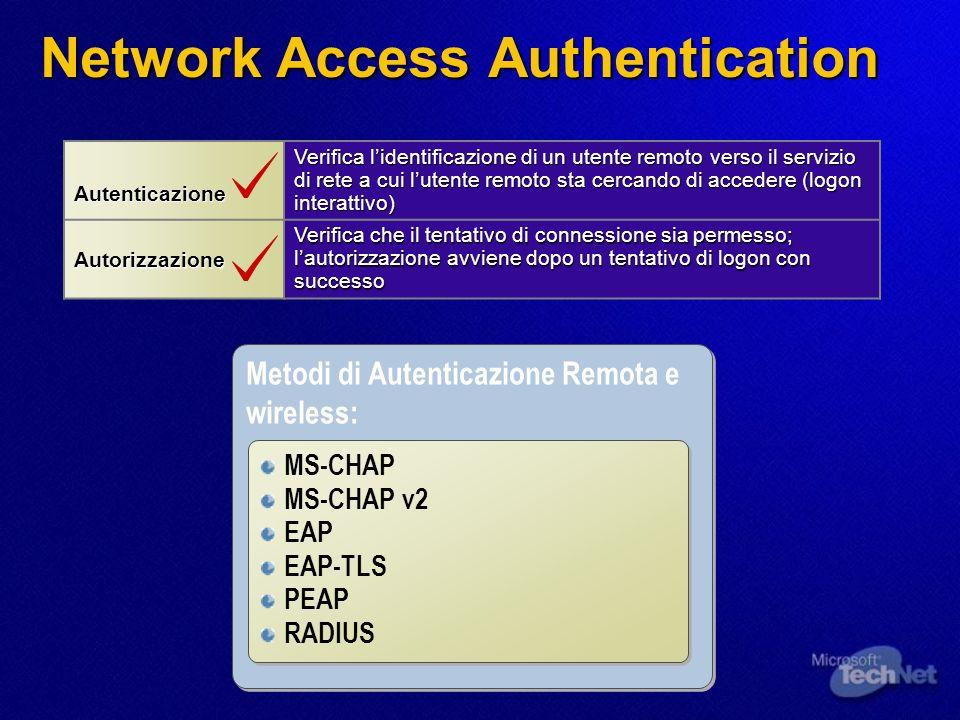 Domain Controller VPN Client VPN Server Overview dellaccesso VPN Una VPN estende le funzionalità di una rete privata per ampliarne i limiti attraverso una rete pubblica, come Internet, in modo da emulare un link point-to-point link 3 3 Il server VPN Autentica il client Il server VPN Autentica il client 2 2 Il server VPN risponde Il server VPN risponde 4 4 Il server VPN trasferisce i dati Il server VPN trasferisce i dati Client VPN chiama il VPN server Client VPN chiama il VPN server 1 1