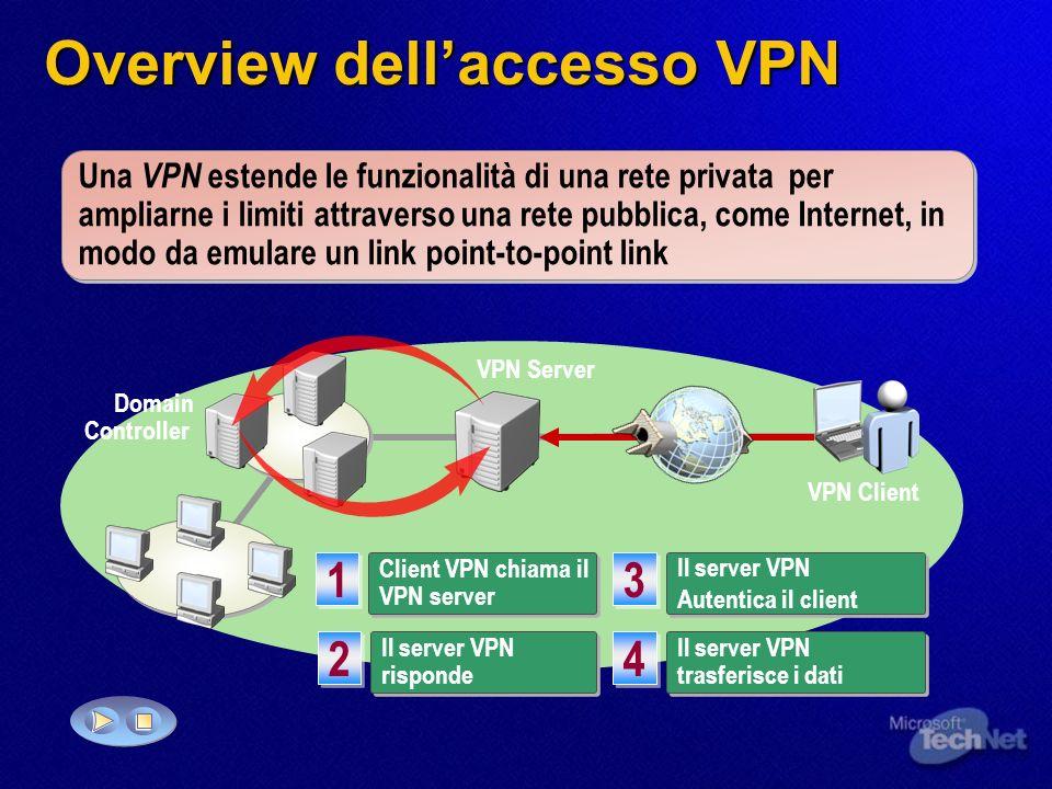 Domain Controller VPN Client VPN Server Overview dellaccesso VPN Una VPN estende le funzionalità di una rete privata per ampliarne i limiti attraverso