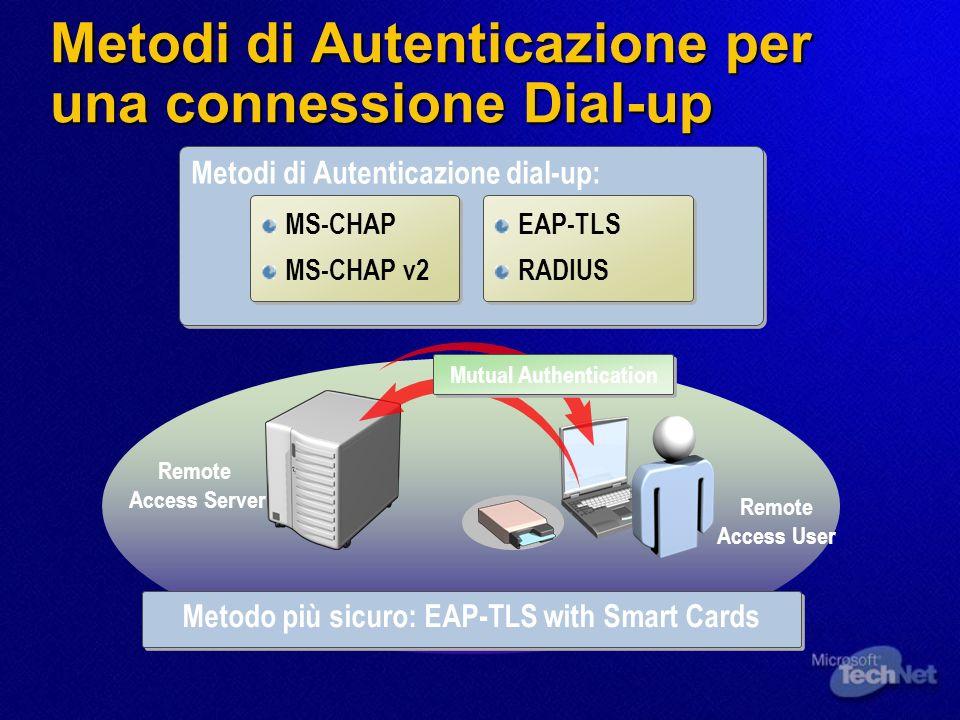 Metodi di Autenticazione dial-up: Metodi di Autenticazione per una connessione Dial-up Remote Access Server Remote Access User Metodo più sicuro: EAP-