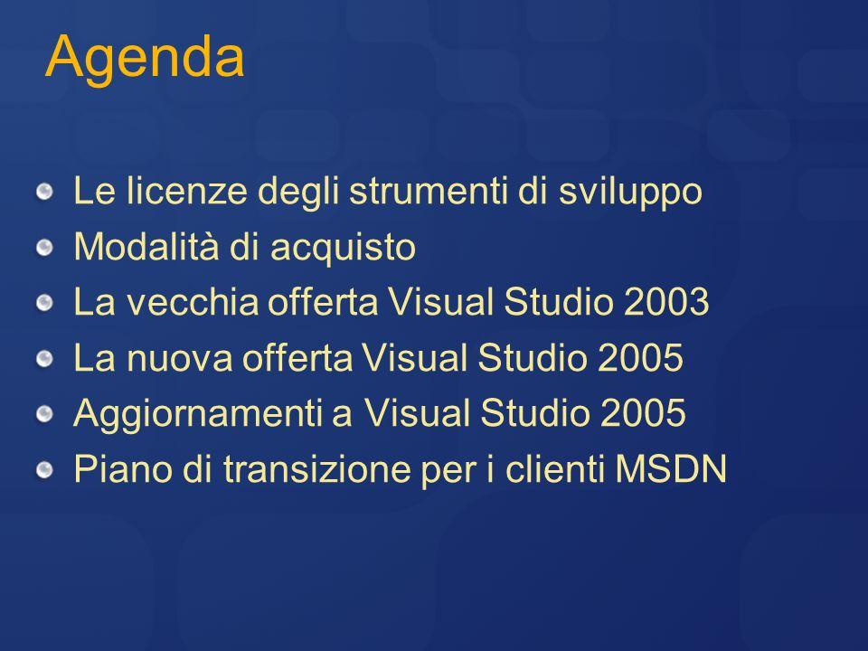 Agenda Le licenze degli strumenti di sviluppo Modalità di acquisto La vecchia offerta Visual Studio 2003 La nuova offerta Visual Studio 2005 Aggiornam