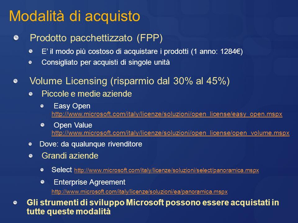 Nuova modalità per lamministrazione dei benefici MSDN Laccesso al sito avviene: da https://microsoft.eu.subservices.com/msdn/Default.asp per i clienti FPP https://microsoft.eu.subservices.com/msdn/Default.asp da E-Open per i clienti Open da MVLS per i clienti Select ed Enterprise Agreement Lamministrazione prevede: La registrazione dellutente Lassociazione dellutente alla licenza Lattivazione dei benefici Lattivazione riflette il profilo sul sito MSDN La guida per lamministrazione dei benefici è scaricabile al sito: http://www.microsoft.com/italy/msdn/prodotti/howtobuy/vs2005/compare.mspx http://www.microsoft.com/italy/msdn/prodotti/howtobuy/vs2005/compare.mspx